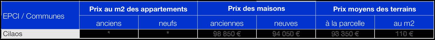 prix-immobilier-cilaos-reunion