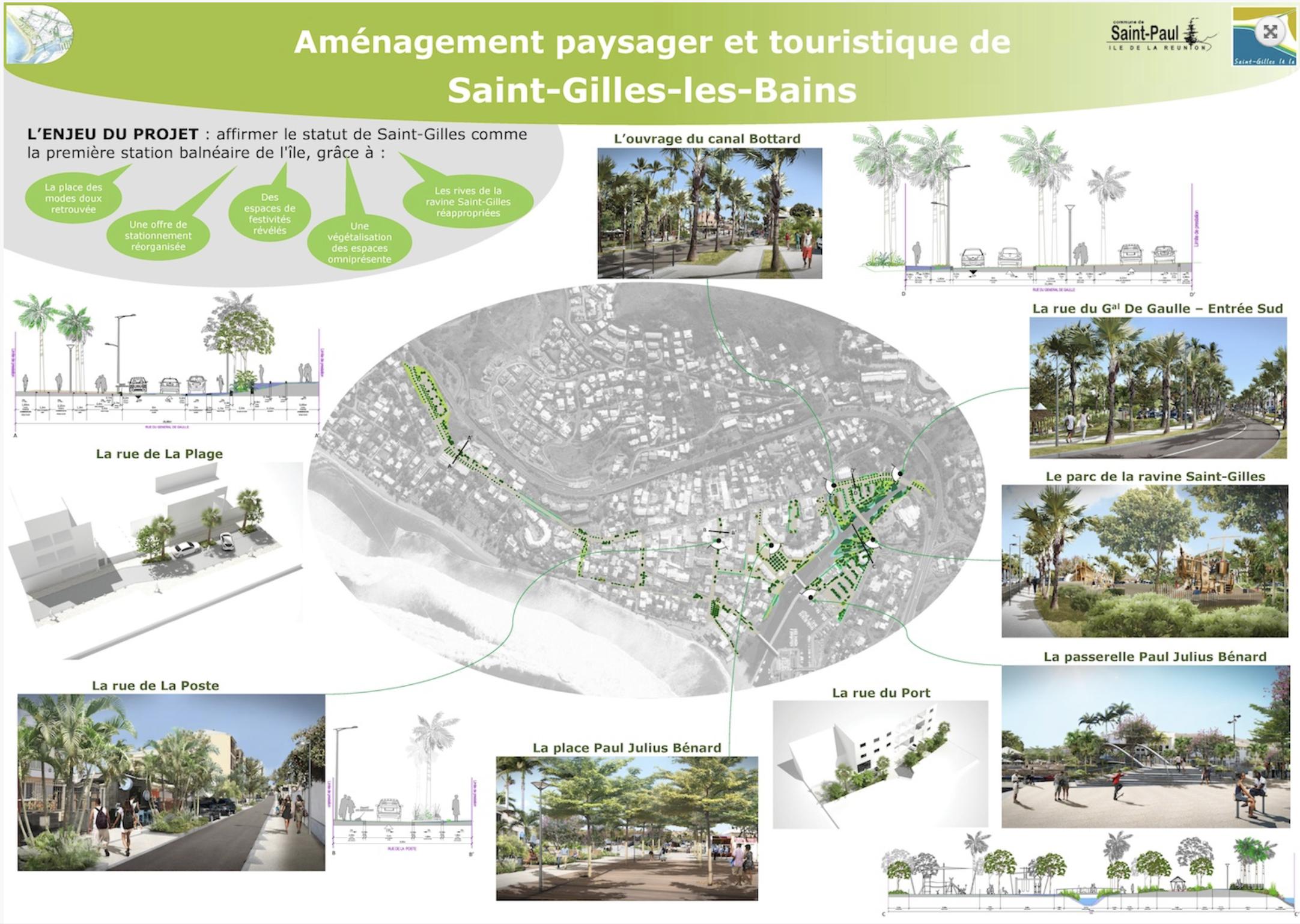 La rénovation urbaine de Saint-Gilles-les-Bains