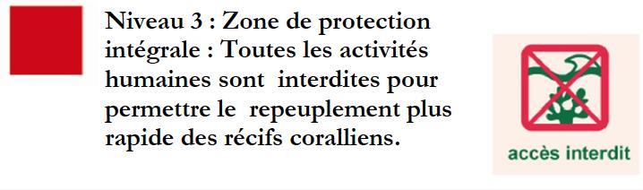 reglementation-zone-3