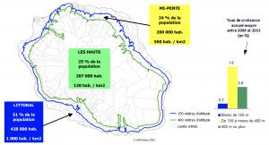 Répartition-évolution-densité-population-réunion