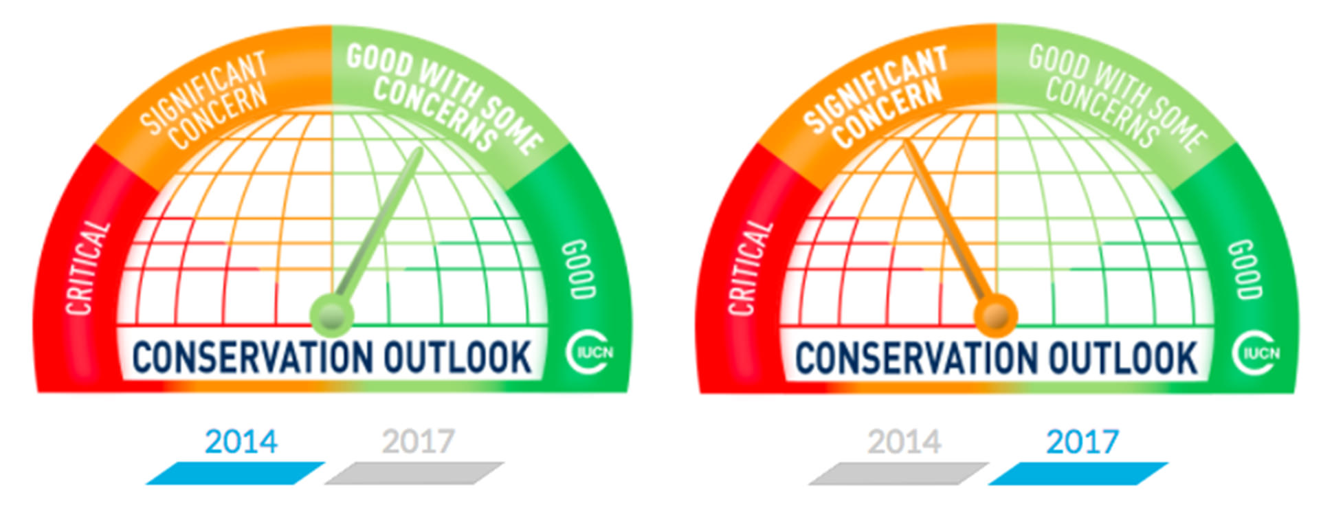 Classement-IUCN-Réunion-2017