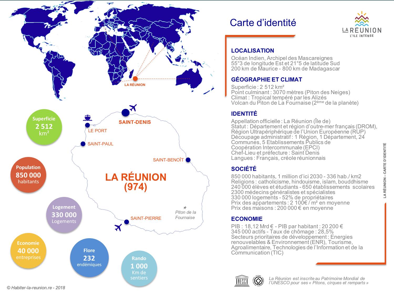 Carte-identité-Ile-de-La-Réunion