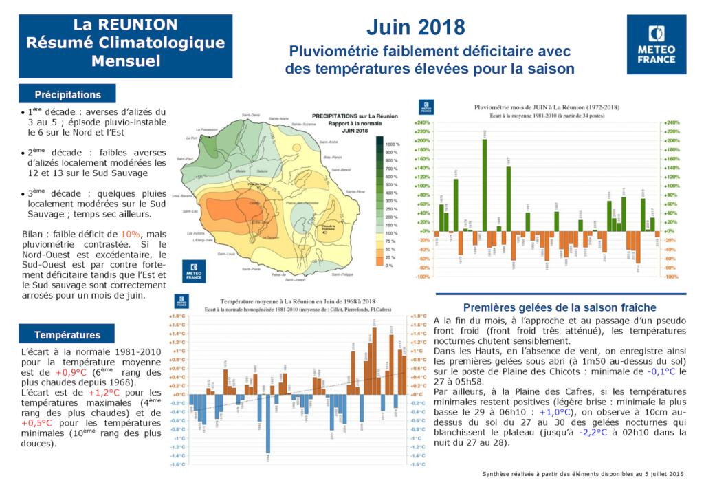 Résumé-Météo-Réunion-062018