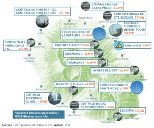Carte-site-production-électricité-Réunion-2017