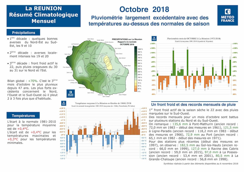 Résumé-Météo-France-Réunion-octobre-2018