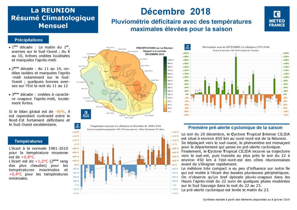Bilan-météo-Réunion-12-2018