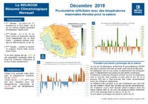 Bilan météo Réunion Décembre 2018