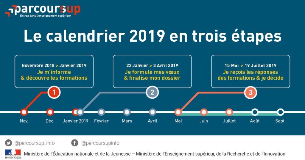 Calendrier-parcours-sup-2019
