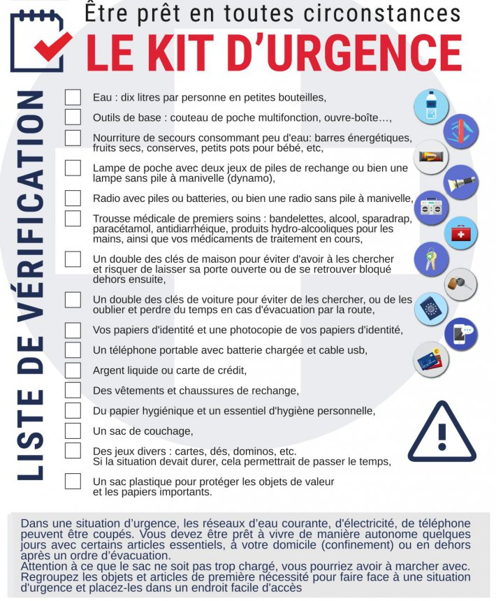 Cyclone-Kit-urgence