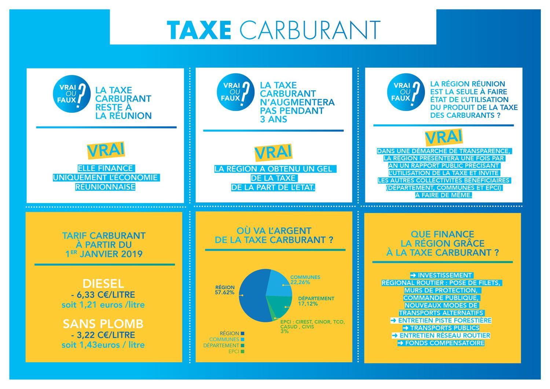 Région-Réunion-Taxe-carburant-2018