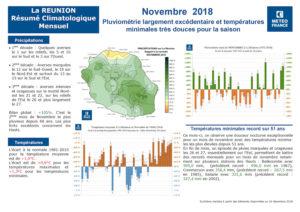 Bilan météo Réunion Novembre 2018