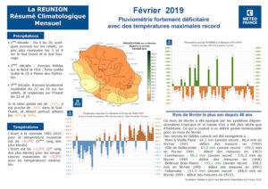Bilan météo Réunion Février 2019