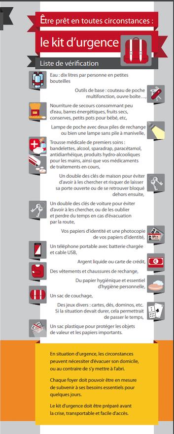 kit urgences cyclones
