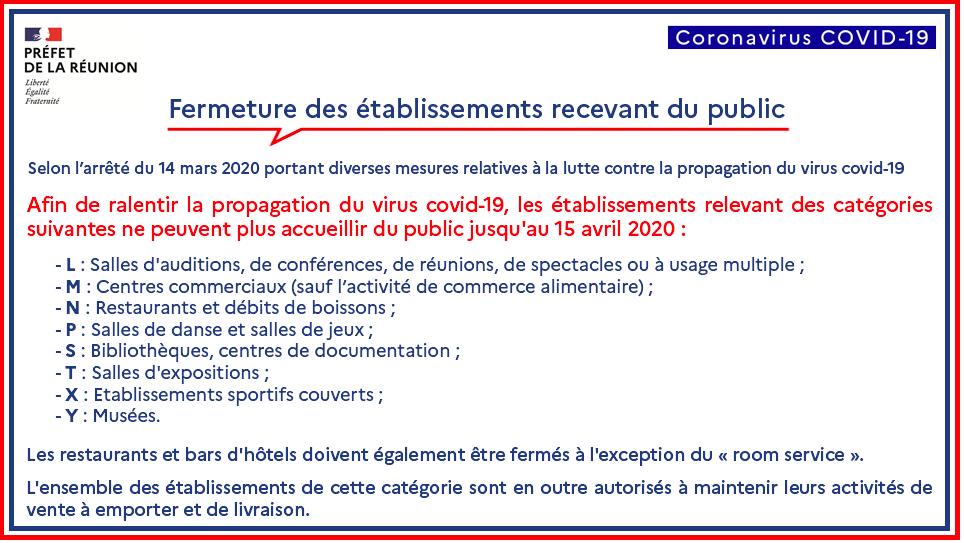 coronavirus à la réunion