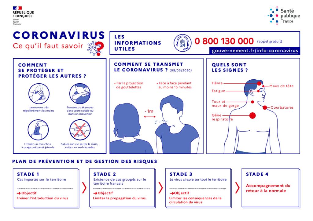 coronavirus-la-reunion-symptomes